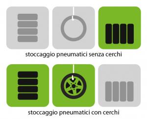 stoccaggio_pneumatici